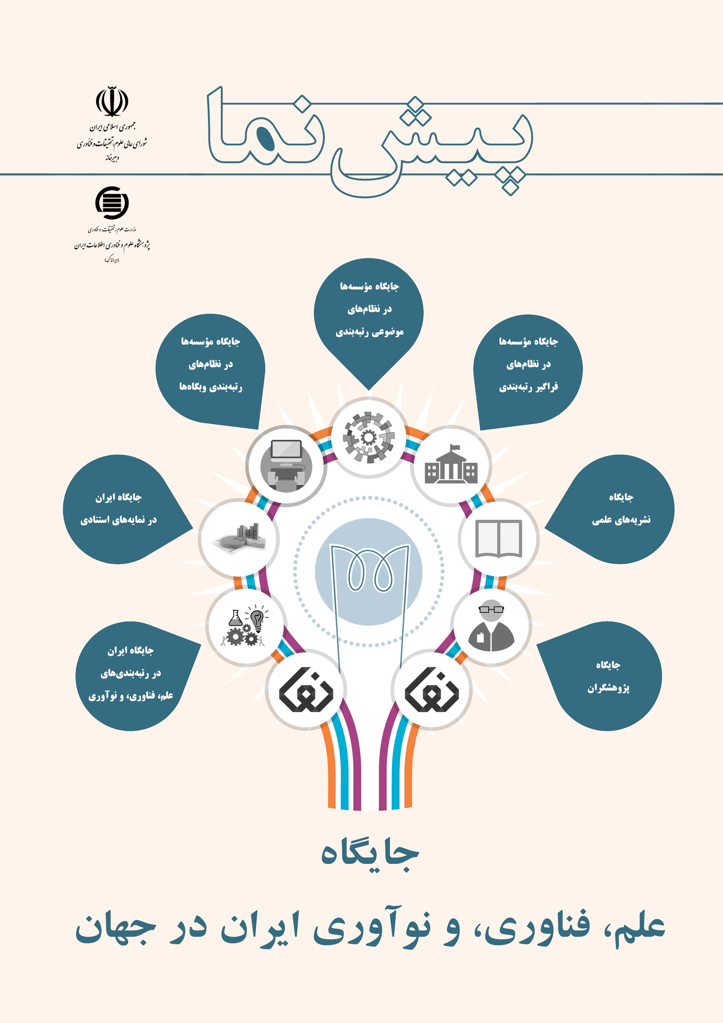Pish-nema: Iran in Science, Technology, and Innovation Global Indices